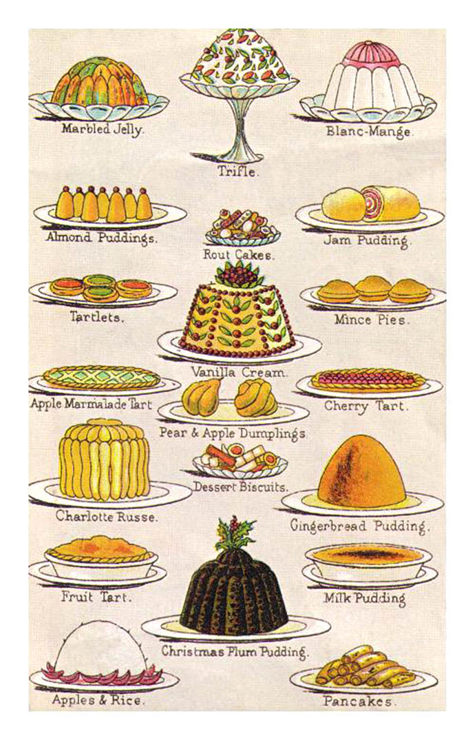 mrs-beeton-milk-pudding-1890s