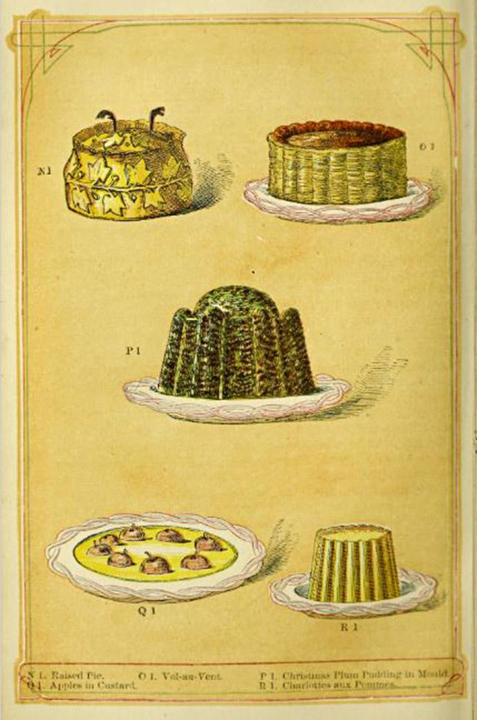 Victoriaanse gerechten uit kookboek