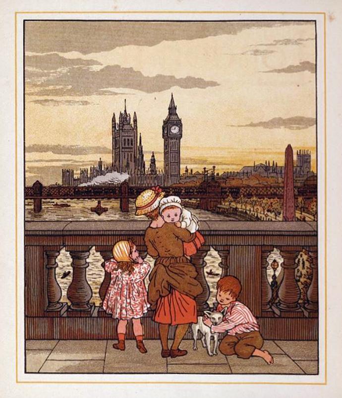 Skyline Londen 1883