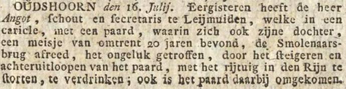 Ongelijk Rijn bij Oudshoorn 1821